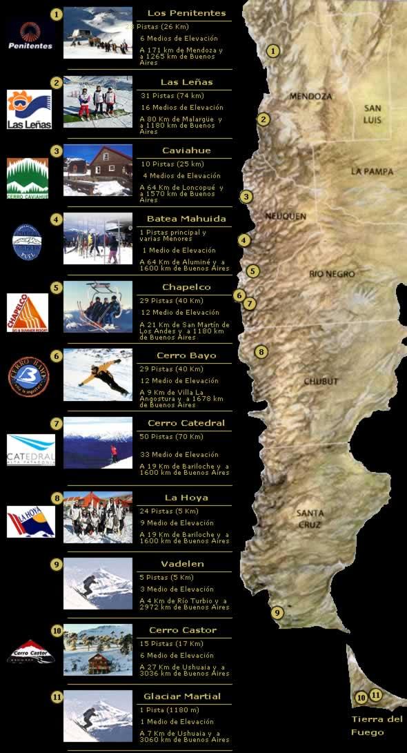 Pistas Ski Argentina Pistas de Esqui en Argentina